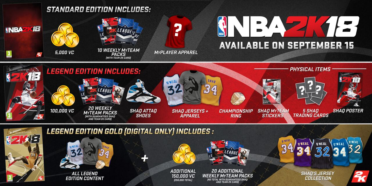 NBA 2K18 editions infographic